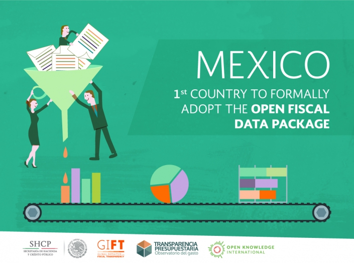 Mexico became the first country to formally adopt the Open Fiscal Data Package!
