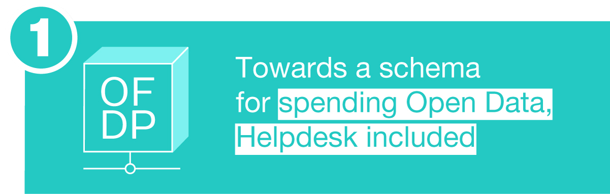 Towards a schema for spending Open Data, Helpdesk included